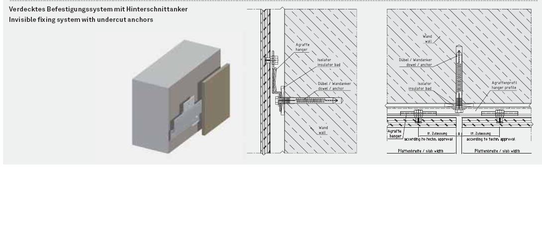 wandaufbau faserzementplatten profilst rken. Black Bedroom Furniture Sets. Home Design Ideas